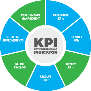 FaceValue, outstanding KPI reporting.