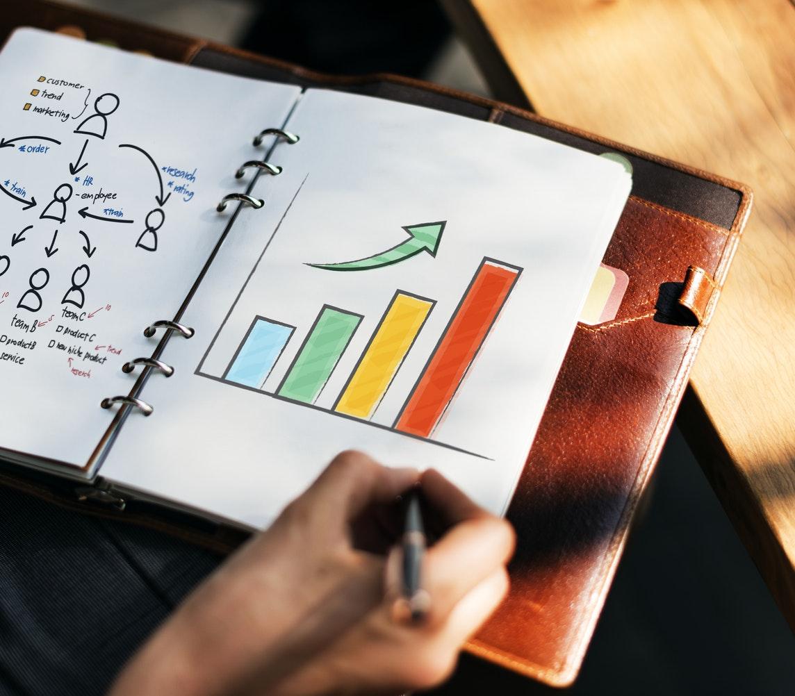 Startups opgelet! Een speciaal aanbod om de marketing en sales van je bedrijf te organiseren.
